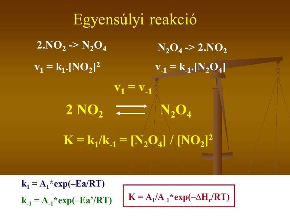 Egyensúlyi reakció 2 NO2 N2O4 v1 = v-1 K = k1/k-1 = [N2O4] / [NO2]2